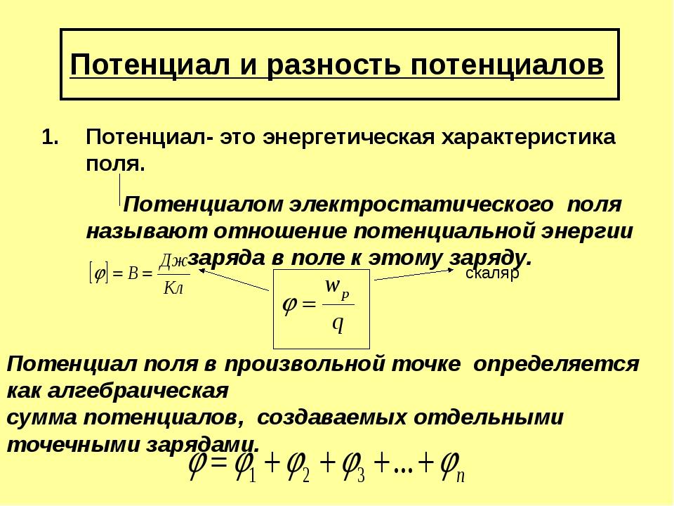 Разность потенциалов (напряжение) Эквипотенциальные поверхности – это поверхн...
