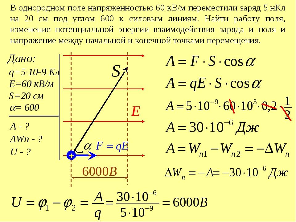 В однородном поле напряженностью 60 кВ/м переместили заряд 5 нКл на 20 см по...