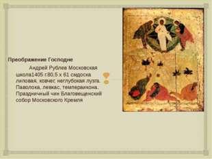 Преображение Господне Андрей Рублев Московская школа1405 г.80,5 x 61 смдоск