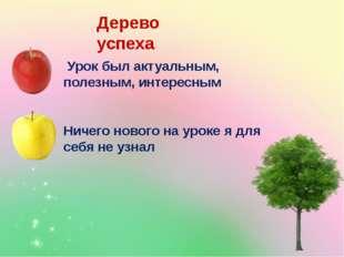 Дерево успеха Урок был актуальным, полезным, интересным Ничего нового на урок