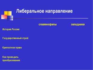 Либеральное направление славянофилы западники История России Государственныйс