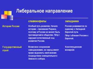 Либеральное направление славянофилы западники История России Особый путь разв