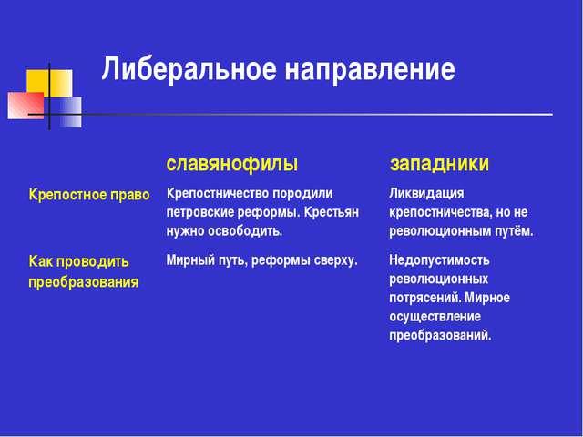 Либеральное направление славянофилы западники Крепостное право Крепостничеств...