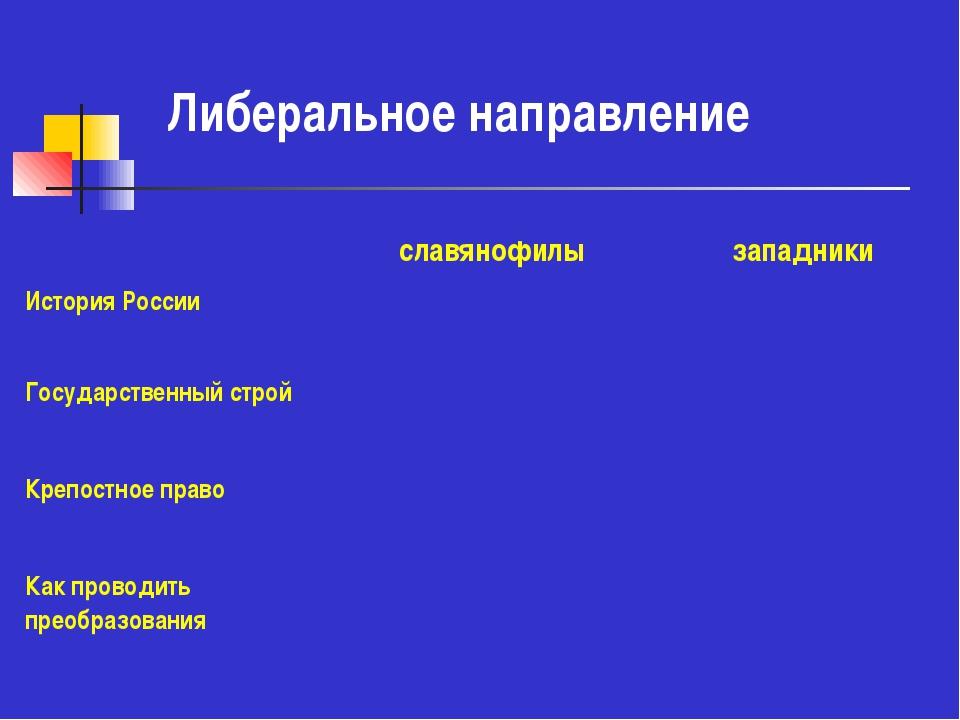 Либеральное направление славянофилы западники История России Государственныйс...