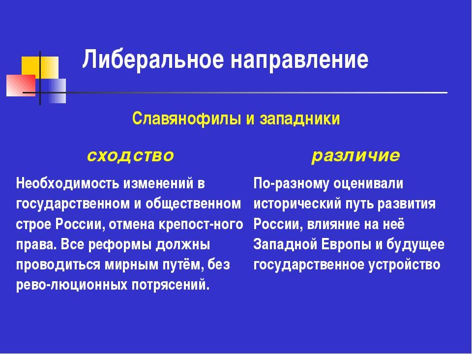 Либеральное направление Славянофилы и западники сходство различие Необходимос...