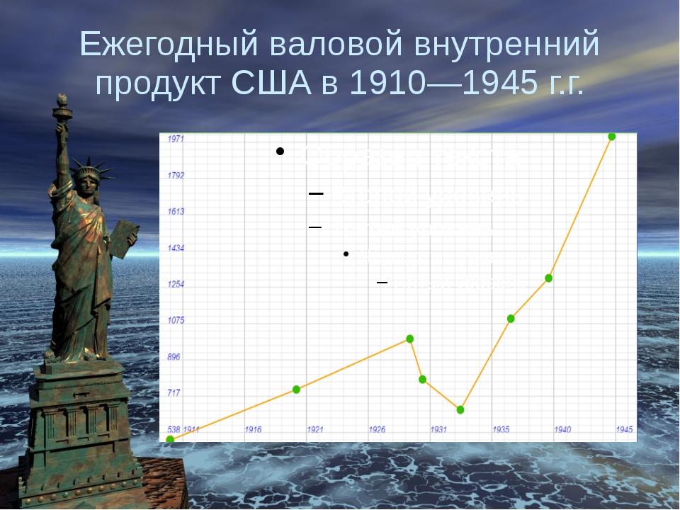 Ежегодный валовой внутренний продукт США в 1910—1945 г.г.