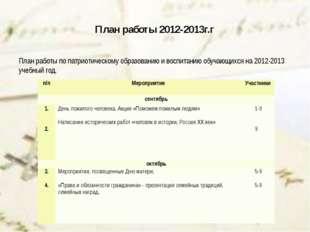 План работы 2012-2013г.г План работы по патриотическому образованию и воспита