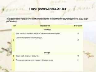 План работы 2013-2014г.г План работы по патриотическому образованию и воспита