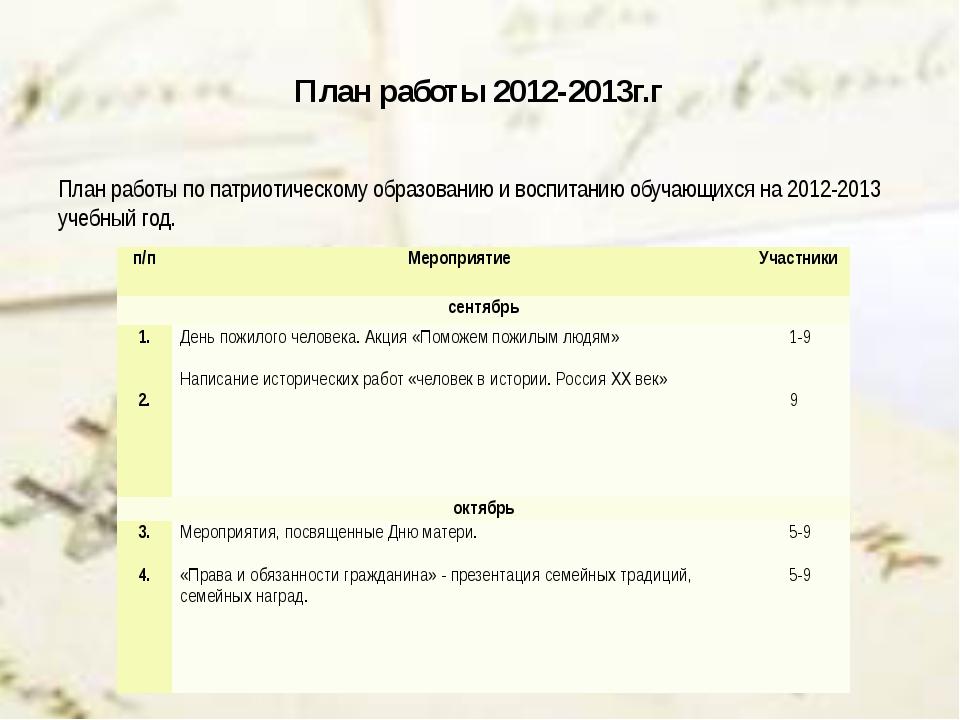 План работы 2012-2013г.г План работы по патриотическому образованию и воспита...