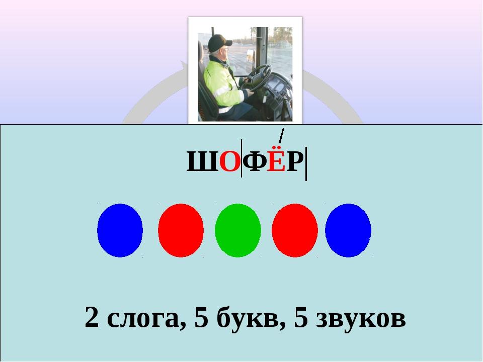 ШОФЁР 2 слога, 5 букв, 5 звуков