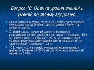 Вопрос 10. Оценка уровня знаний и умений по своему здоровью. Об анатомических