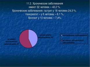 11.2. Хронические заболевания имеют 32 человек – 43,2 %. Хронические заболева