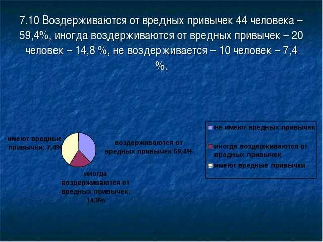 7.10 Воздерживаются от вредных привычек 44 человека – 59,4%, иногда воздержив...