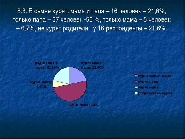 8.3. В семье курят: мама и папа – 16 человек – 21,6%, только папа – 37 челове...