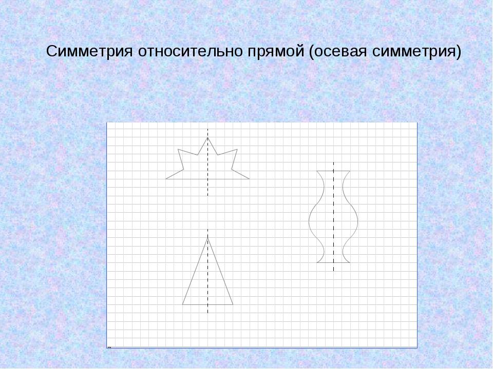 Симметрия относительно прямой (осевая симметрия)