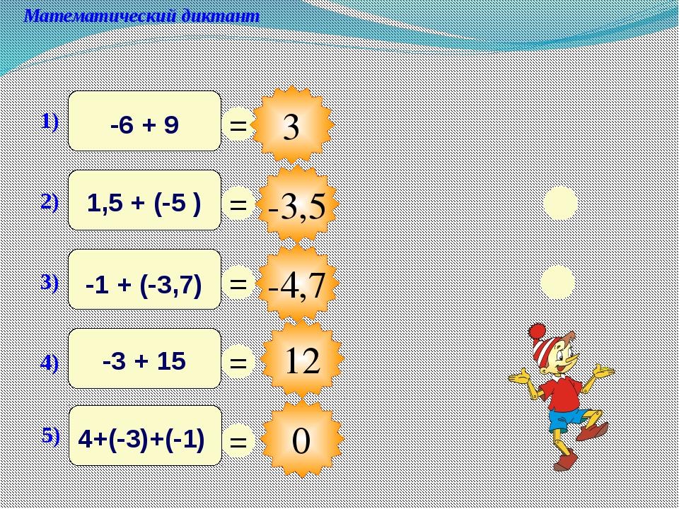 12 Математический диктант 3 -3,5 -4,7 0 = = = = = 1) -6 + 9 2) 1,5 + (-5 ) 3)...