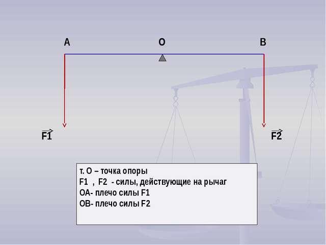 т. О – точка опоры F1 , F2 - силы, действующие на рычаг ОА- плечо силы F1 ОВ-...