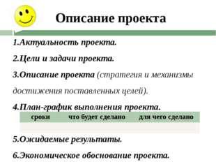 Описание проекта 1.Актуальность проекта. 2.Цели и задачи проекта. 3.Описание