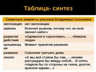 Таблица- синтез Сюжетные элементы рассказа Владимира Солоухина экспозиция нет
