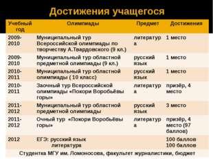 Достижения учащегося Учебный год Олимпиады Предмет Достижения 2009-2010 Муниц