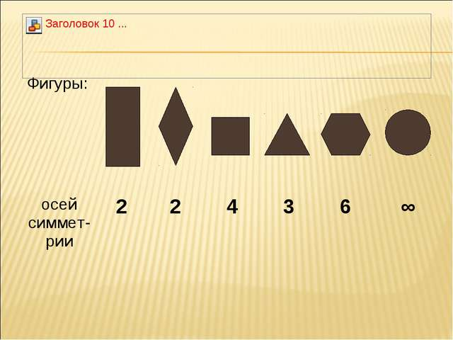 Фигуры: осей симмет-рии22436∞