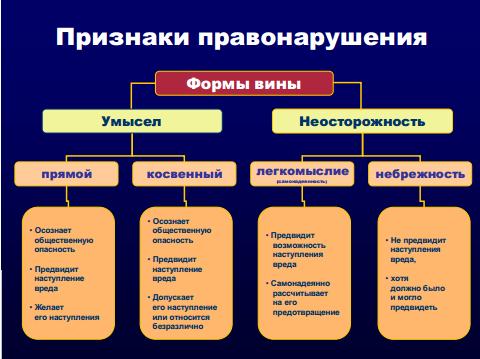 C:\Users\Галина Витальевна\Desktop\7.png