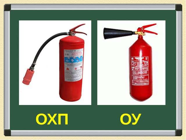 ИНСТРУКЦИИ Поднести к очагу пожара Прочистить спрыск иголкой Повернуть рукоят...