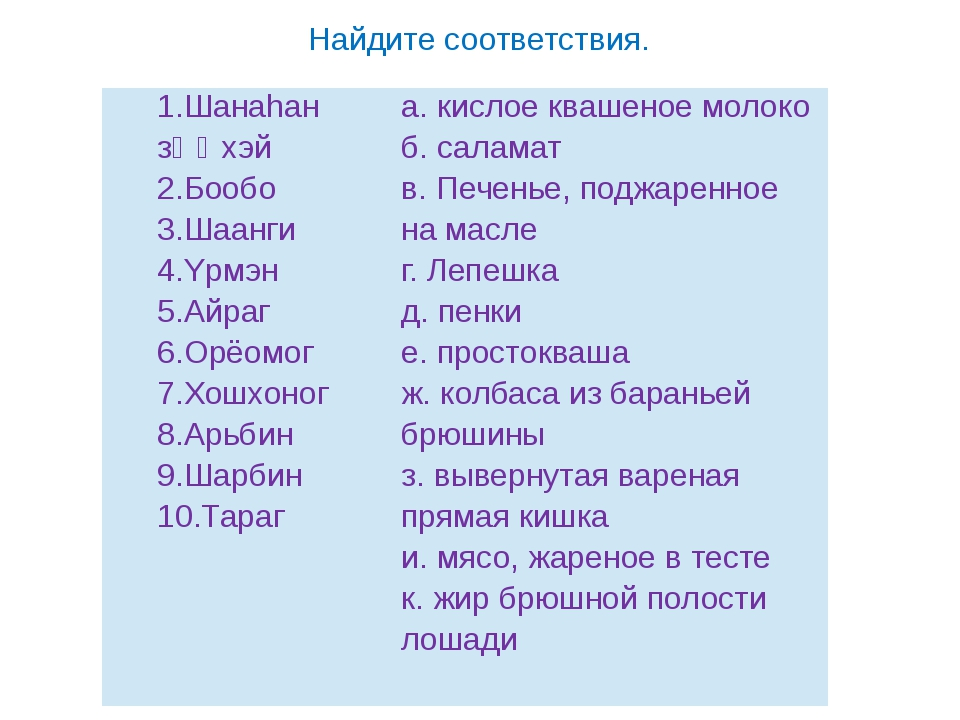 Найдите соответствия. 1.Шанаhанзϴϴхэй 2.Бообо 3.Шаанги 4.Yрмэн 5.Айраг 6.Орё...