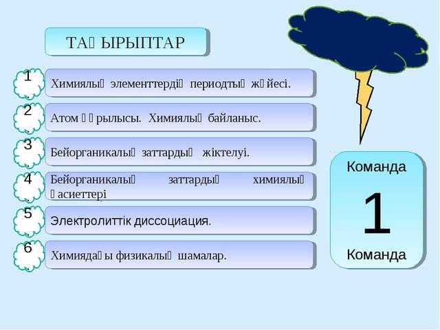 ТАҚЫРЫПТАР Химиялық элементтердің периодтық жүйесі. 1. 2. 3. 4. 5. 6. Команда...