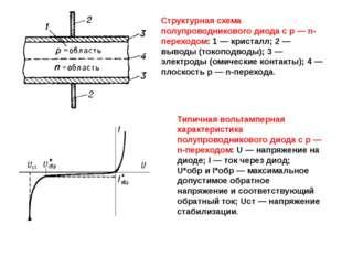 Структурная схема полупроводникового диода с р — n-переходом: 1 — кристалл; 2