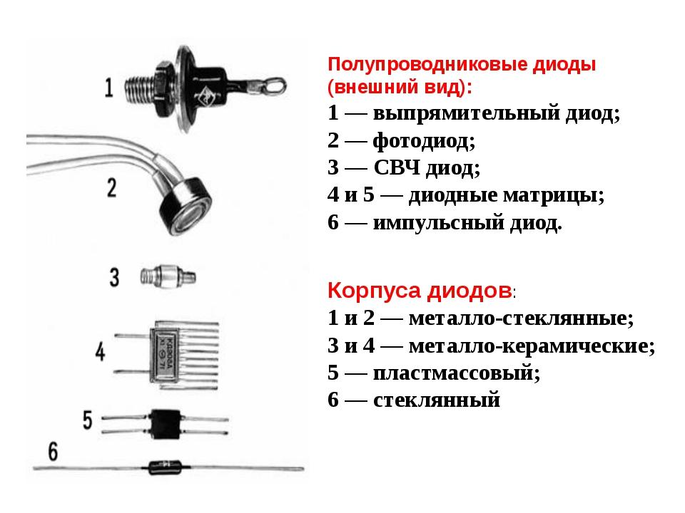 Полупроводниковые диоды (внешний вид): 1 — выпрямительный диод; 2 — фотодиод;...