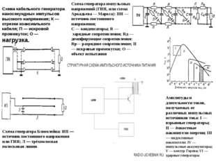Схема генератора импульсных напряжений (ГИН, или схема Аркадьева — Маркса): П