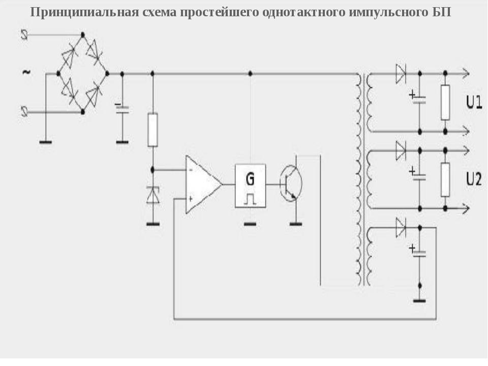 Принципиальная схема простейшего однотактного импульсного БП