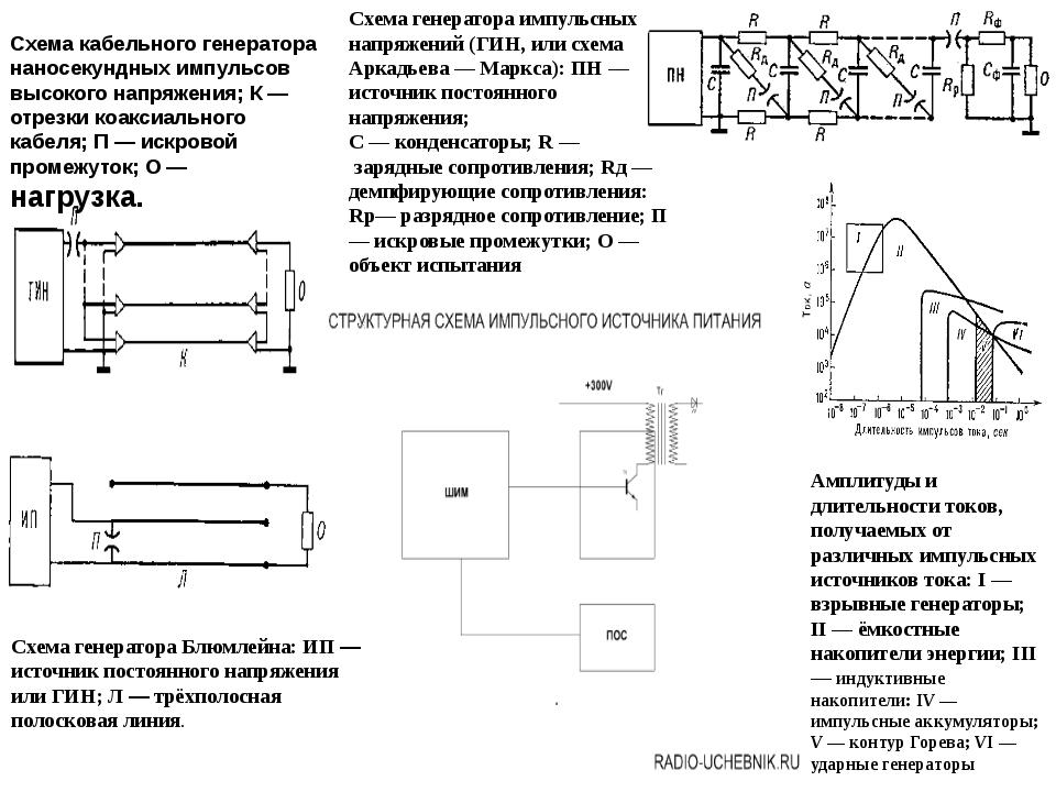 Схема генератора импульсных напряжений (ГИН, или схема Аркадьева — Маркса): П...