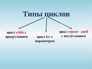 Типы циклов цикл while с предусловием цикл for с параметром цикл repeat - unt