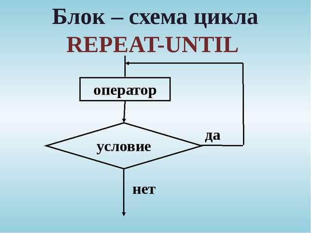 Блок – схема цикла REPEAT-UNTIL условие нет да оператор