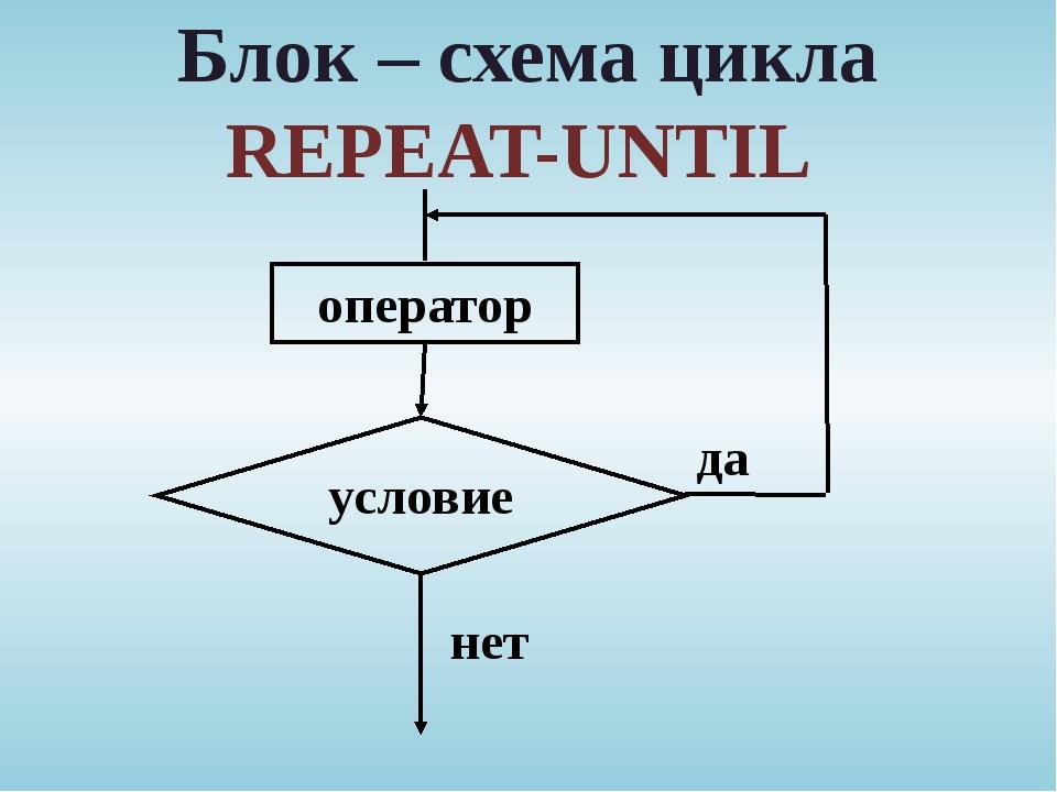 слайда 14 Блок – схема цикла