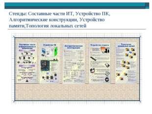 Стенды: Составные части ИТ, Устройство ПК, Алгоритмические конструкции, Устро