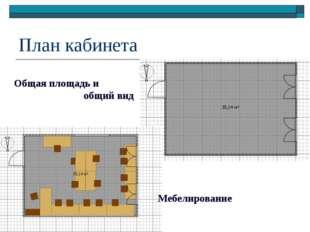 План кабинета Общая площадь и общий вид Мебелирование