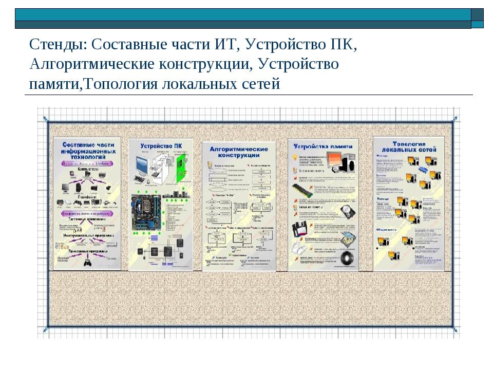 Стенды: Составные части ИТ, Устройство ПК, Алгоритмические конструкции, Устро...