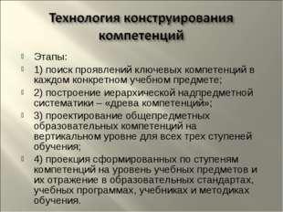 Этапы: 1) поиск проявлений ключевых компетенций в каждом конкретном учебном п