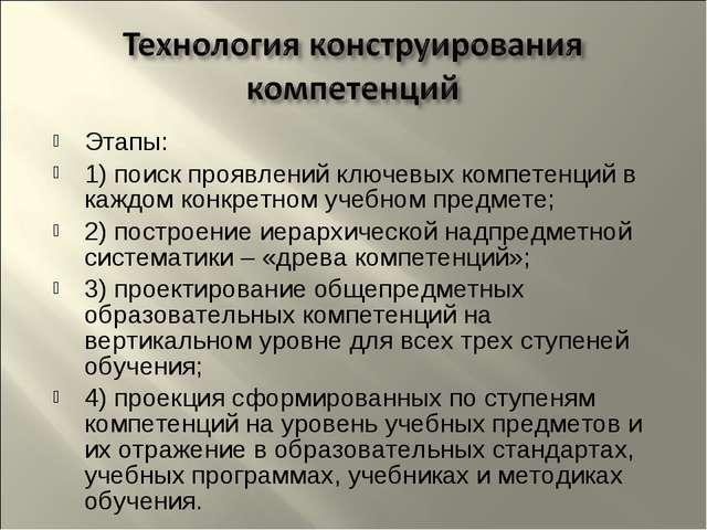 Этапы: 1) поиск проявлений ключевых компетенций в каждом конкретном учебном п...
