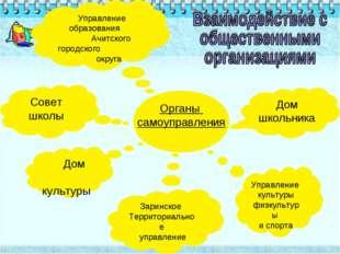Органы самоуправления Управление образования Ачитского городского округа Сове