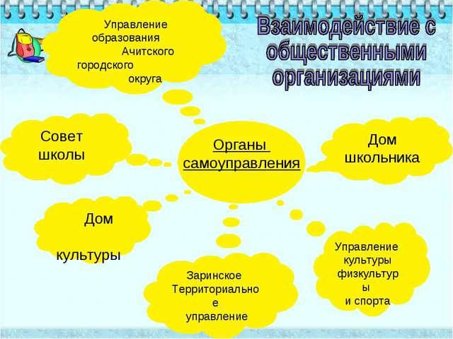 Органы самоуправления Управление образования Ачитского городского округа Сове...
