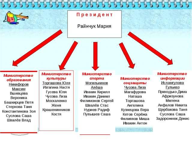 П р е з и д е н т Райнчук Мария Министерство образования Никифоров Максим Вши...