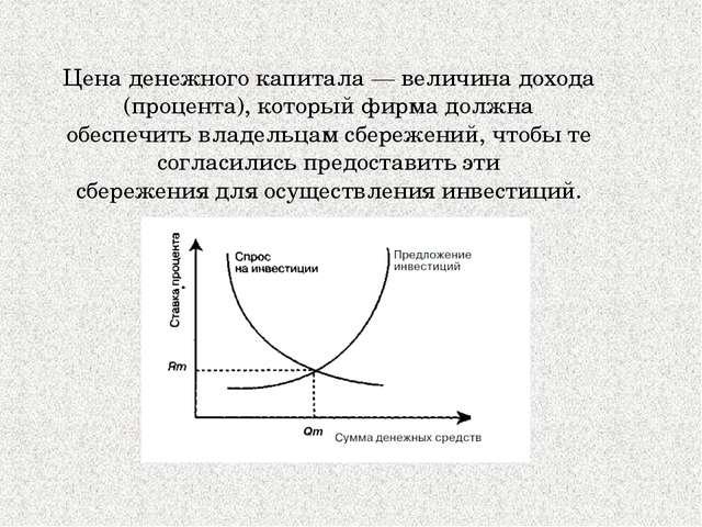 Цена денежного капитала — величина дохода (процента), который фирма должна об...