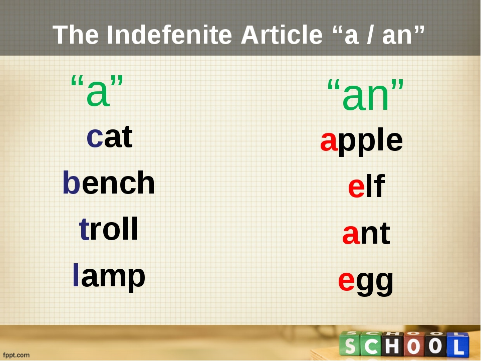 """The Indefenite Article """"a / an"""" """"a"""" cat bench troll lamp """"an"""" apple elf ant egg"""