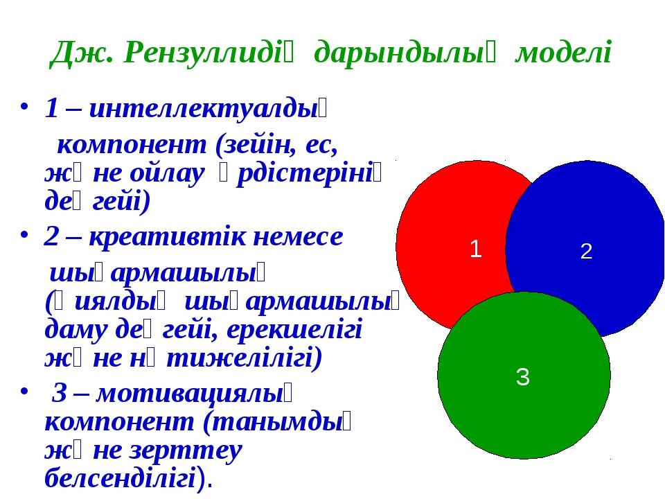 Дж. Рензуллидің дарындылық моделі 1 – интеллектуалдық компонент (зейін, ес, ж...