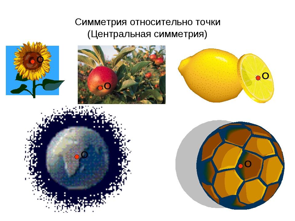 Симметрия относительно точки (Центральная симметрия)
