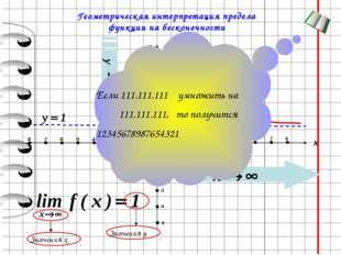 y 1 Геометрическая интерпретация предела функции на бесконечности Если 111.1